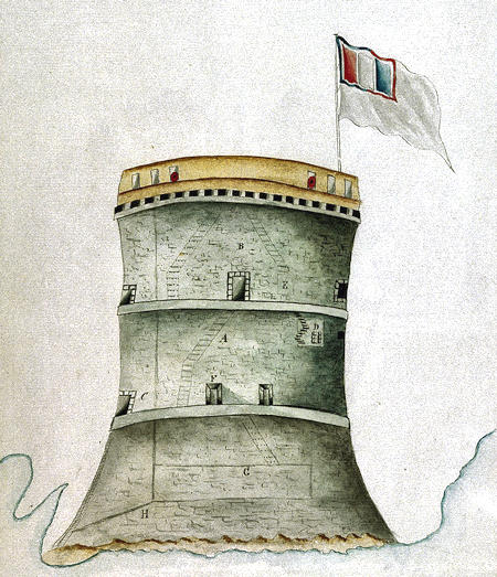 The Original Martello Tower